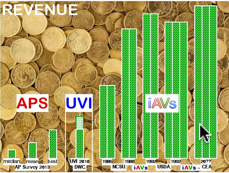 Revenues vert w: image