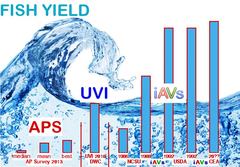fish yields vert w:image