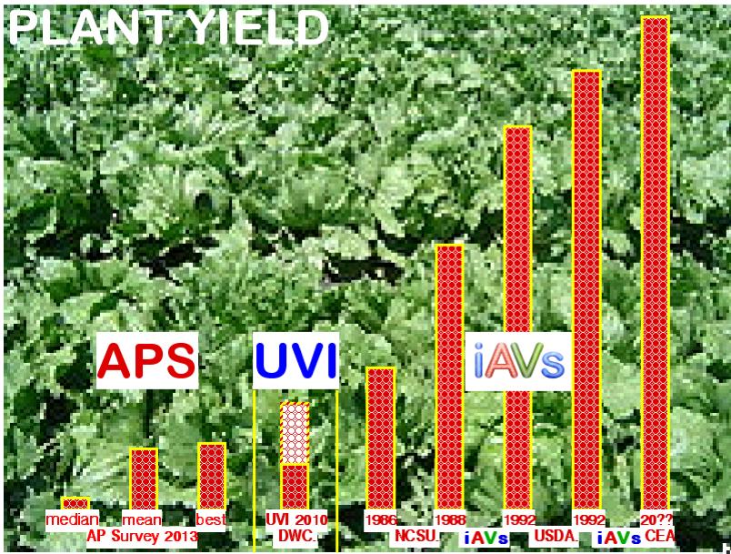 plant yields vert w: image