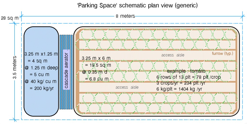 Parking scale 28 m2