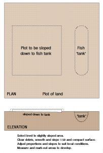 Simple plot 1